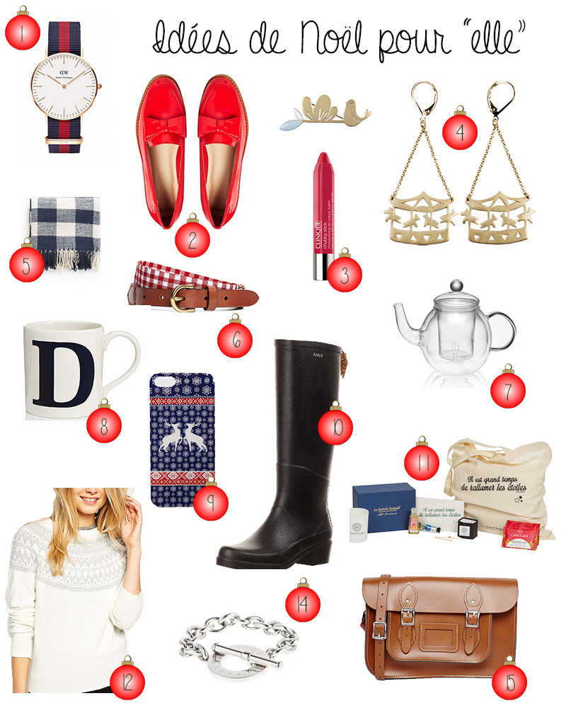 Holiday gift guide id es cadeaux noel mode and the for Idees cadeaux de noel
