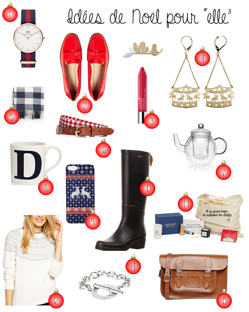 HOLIDAY GIFT GUIDE   IDÉES CADEAUX NOEL — Mode and The City