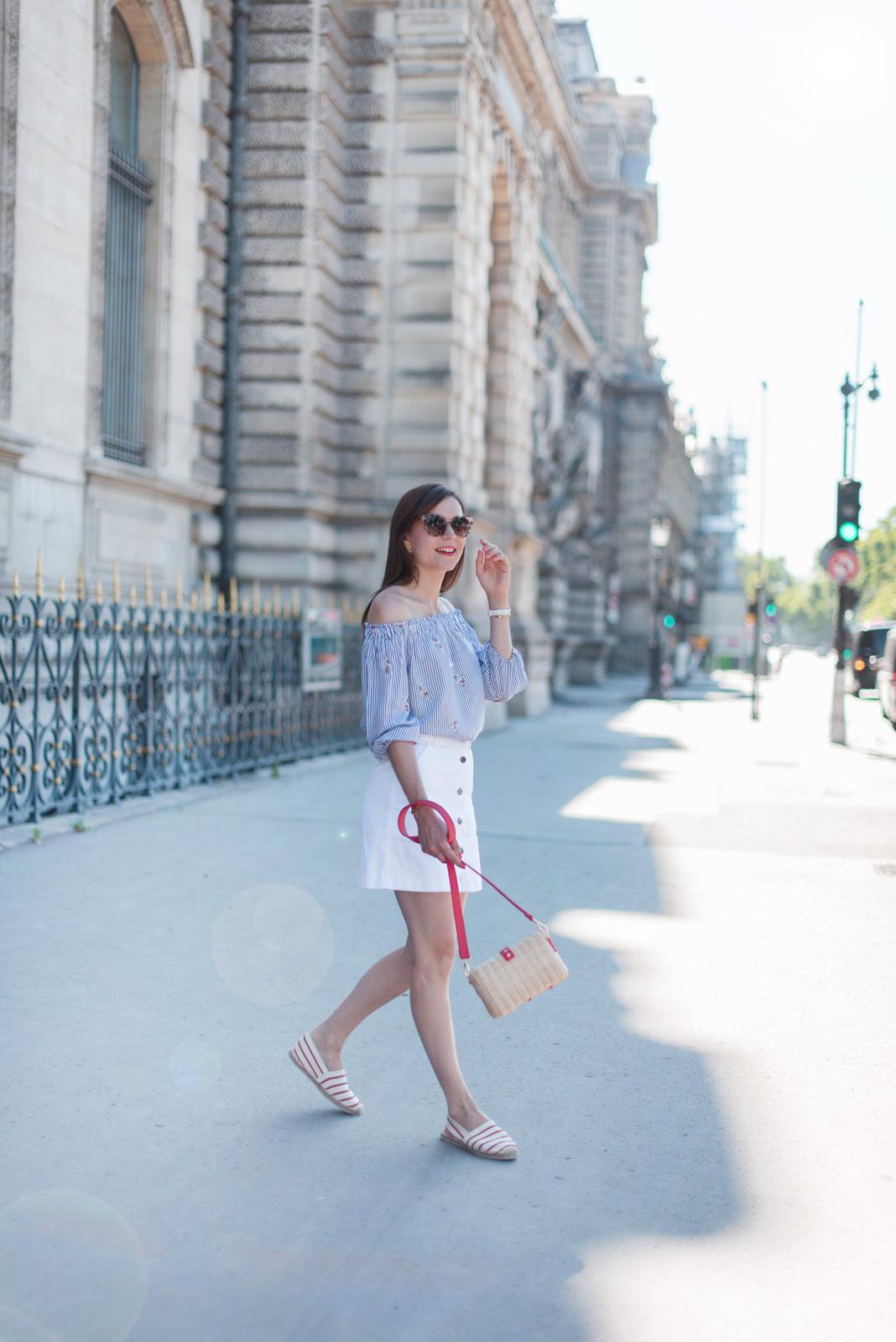 Blog-Mode-And-The-City-Looks-Wishlist-Soldes-Monoprix-3